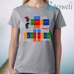 Roblox shirt template 2019 T-Shirt