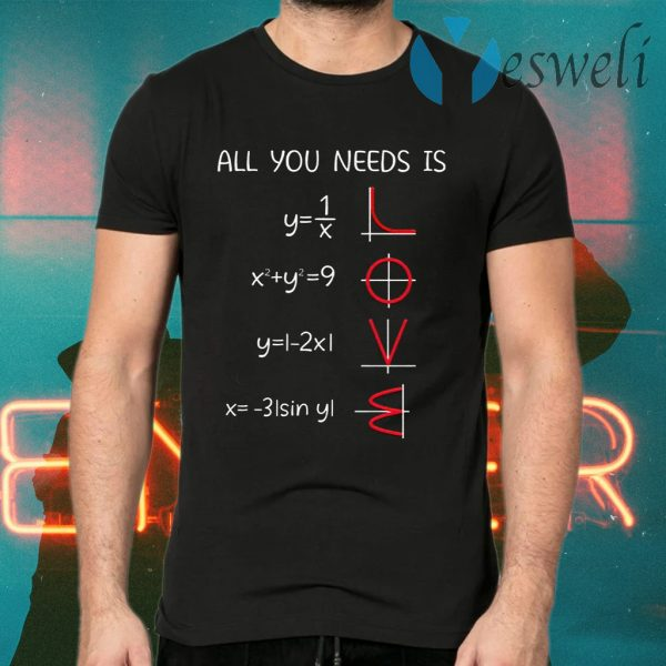 All You Need Is Love Math Funny Math Functional Math T-Shirts